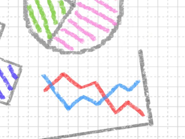 損益計画のみの経営計画の落とし穴